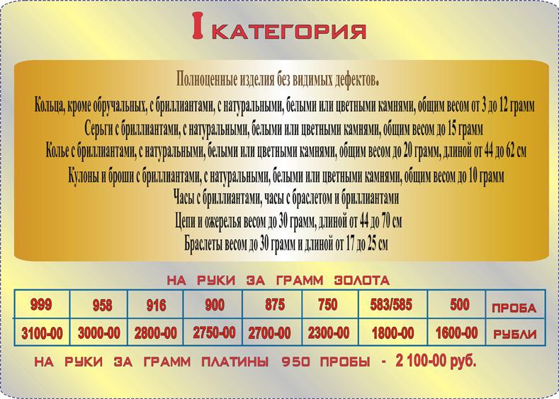 Проценты по займу учет в 2013
